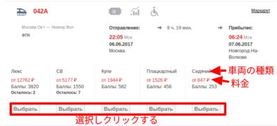 ロシア鉄道のオンライン予約