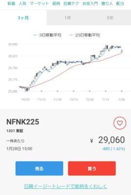 NFNK225売却